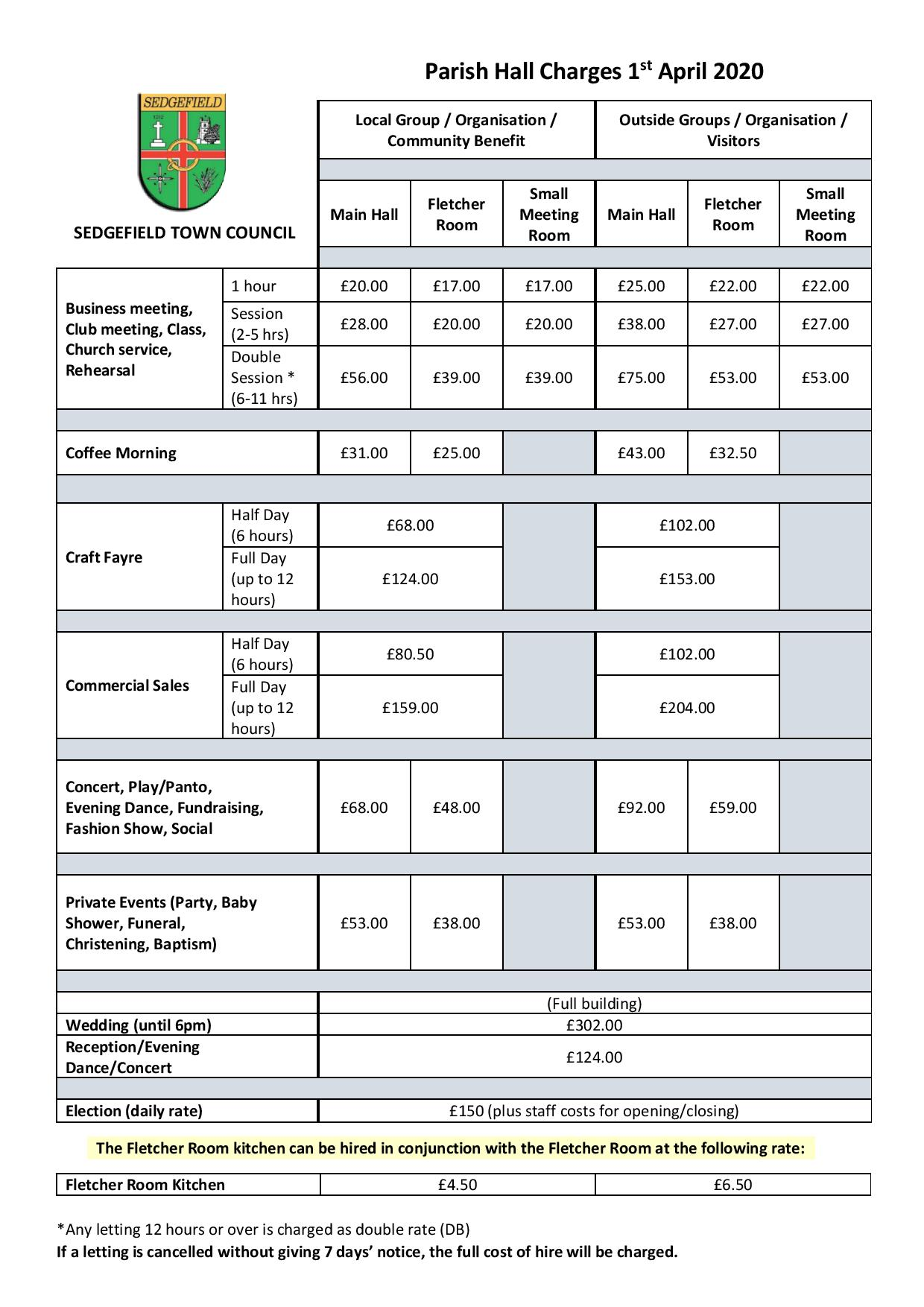 Parish Hall Fees wef 1 4 2020